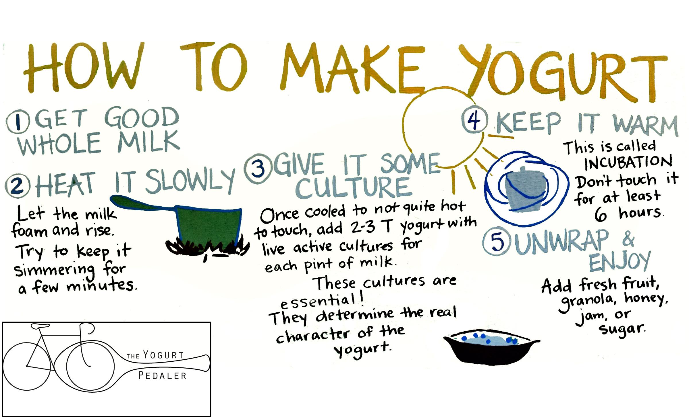how to make yogurt without a machine